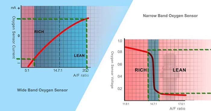 Air-Fuel-Ratio-Sensor (4)